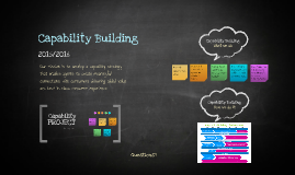 Mind Mapping Capability Building 2016