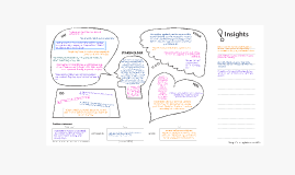Empathy Map template - Pia Espinel