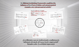 Do different institutional frameworks condition the
