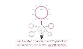 Invisible Man Chapters 14-17 Symbolism
