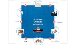Standard Shiptype Approach