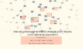 THE RELATIONSHIP BETWEEN PERSONALITY TRAITS AND CAREER MANAG