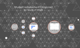Student Achievement Compared to Hours of Work