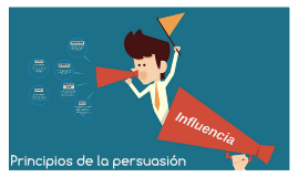 Principios de la persuasión