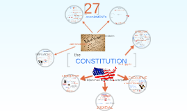 YODER | ch.3 the constitution | GOVERNMENT
