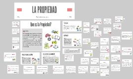 Copy of LA PROPIEDAD