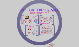 Real Food Real Results