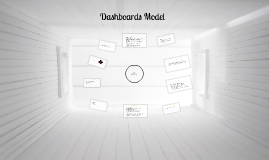 Copy of Dashboards Model