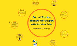 Copy of Correct Feeding Positions for Children with Cerebral Palsy