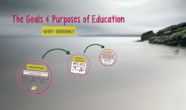 CSE 200: The Goals & Purposes of Education