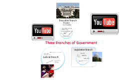 Copy of Three Banches of Government