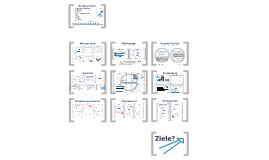 Professionelle Softwareentwicklung - Grundlagen