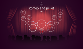 Copy of Romeo and juiliet