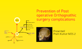 Copy of Post op complications