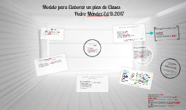 Copy of Modelo para Elaborar un plan de Clases