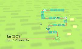 Copy of las TIC'S
