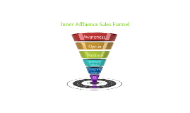 Copy of Inner Affluence Sales Funnel