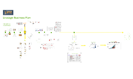 Copy of ISBP Technology Approach Biz Plan Presentation
