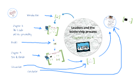 Leaders and the leadership process - Chapters 3 & 4