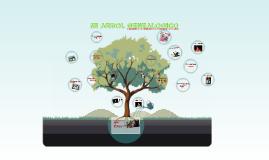 Copy of MI ARBOL GENEALOGICO