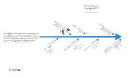Plany Prospectiva Tecnológica 2013  I+D