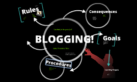 Introduction to Blogging with Ms. Wilson