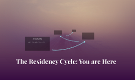 The Residency Cycle: You are Here