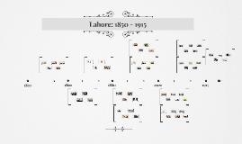 Lahore: 1850 - 1930