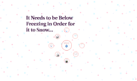 Is is Always Cold When it Snows?