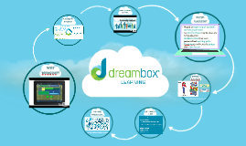Copy of Dreambox Learning