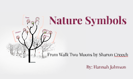 Copy of Nature Symbols