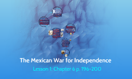 Copy of The Mexican War for Independence