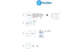 Copy of Clientes Potenciales