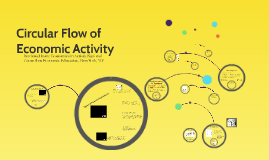 EconolandCircular Flow 2019