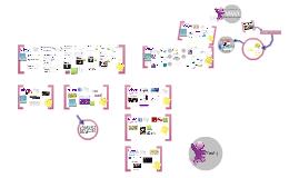Presença Organizacional na Web - Vivo