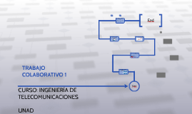 Copy of CURSO: INGENIERÍA DE TELECOMUNICACIONES