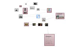 Copy of Hmong history