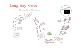 Copy of Long Way Home Steven Curtis Chapman