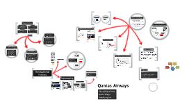 Qantas Presentation SM 3401