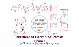Copy of Internal and External Sources of Finance