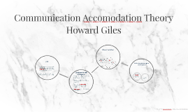 Communication Accomodation Theory