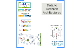 Data to Decisions Architectures