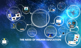 Copy of HIGHER EDUCATION