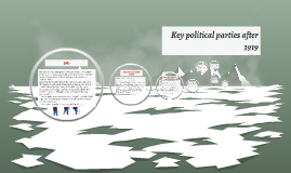 Key political parties after 1991