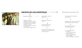 COMUNIDADES DE PROFETISMO Y FE