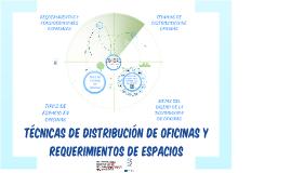 Copy of TÉCNICAS DE DISTRIBUCIÓN DE OFICINAS Y REQUERIMIENTOS DE ESPACIO