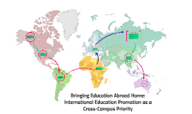 Bringing Education Abroad Home: