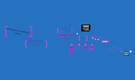 Copy of TECNOLOGÍA DE LA INFORMACIÓN Y CONTROL