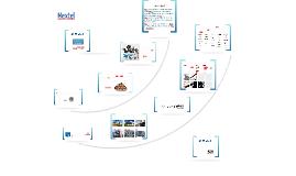 Empresa Nextel 2014