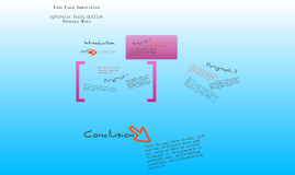 Fast Food Domination: Synthesis Essay Outline....Rebecca Ness